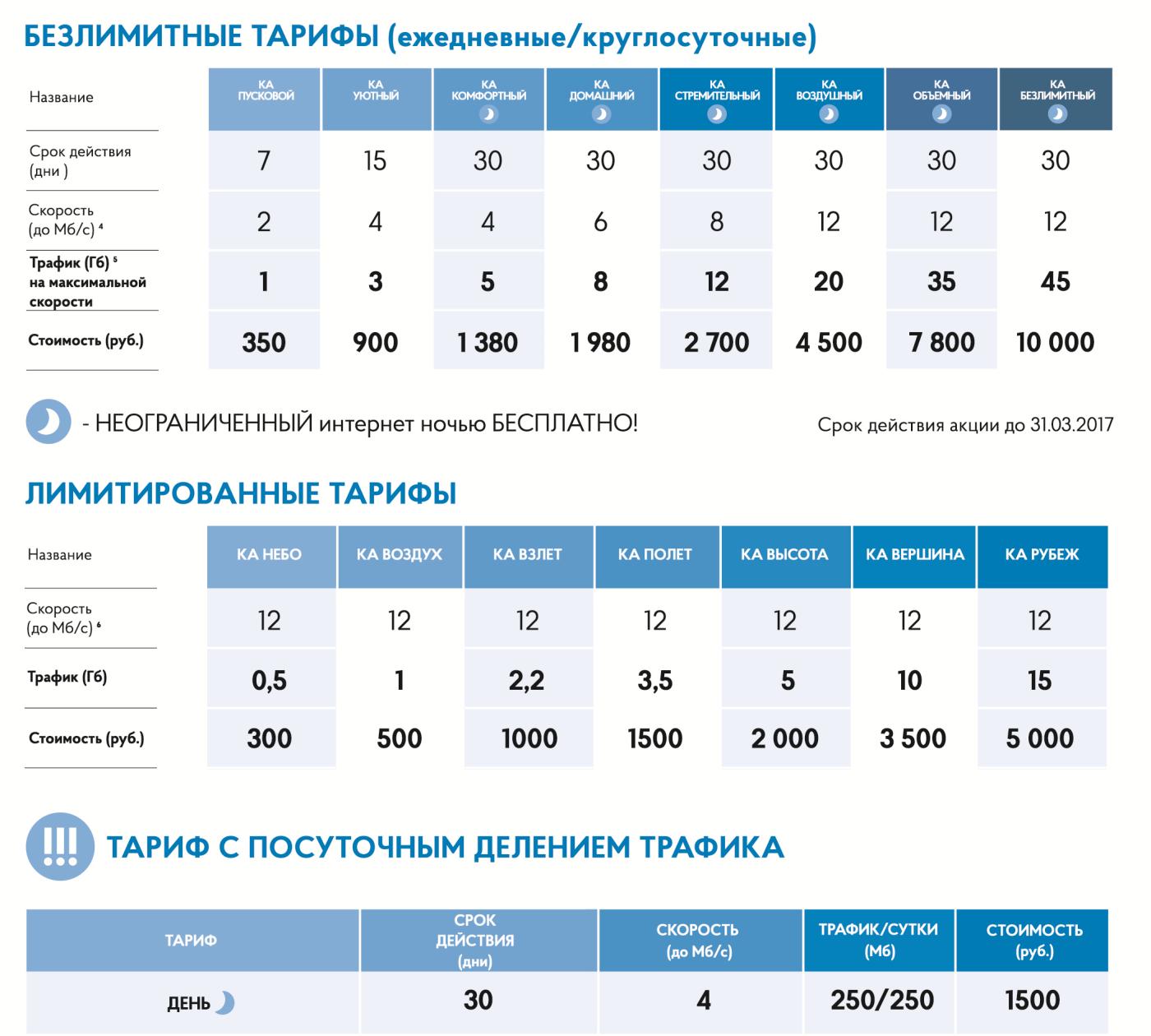 Zmu.тарифы_стриж.inettools.net.resize.image