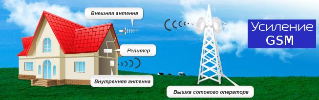 Усиление голосовой связи в загородном доме – типовые решения.