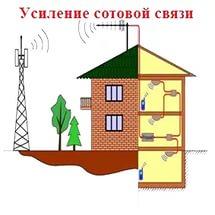 усиления сотовой связи